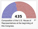 composition_of_congress